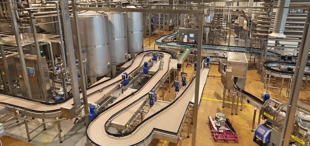 United States Food Processing Equipment Market