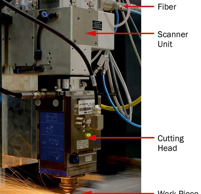 Dynamic Beam Shaping Improves Laser Cutting of Thick Steel Plates